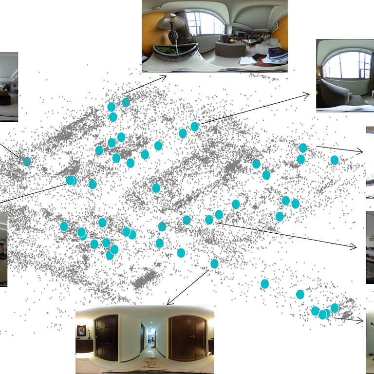 Rectified Feature Matching for Spherical Panoramic Images
