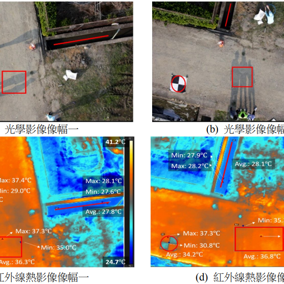 Orthomosaic Processing based on Infrared Thermal and Optical Imagery