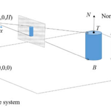 Geometric Recognition of Moving Objects in Monocular Rotating Imagery Using Faster R-CNN