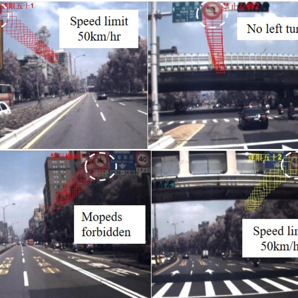 Traffic sign detection and positioning based on monocular camera