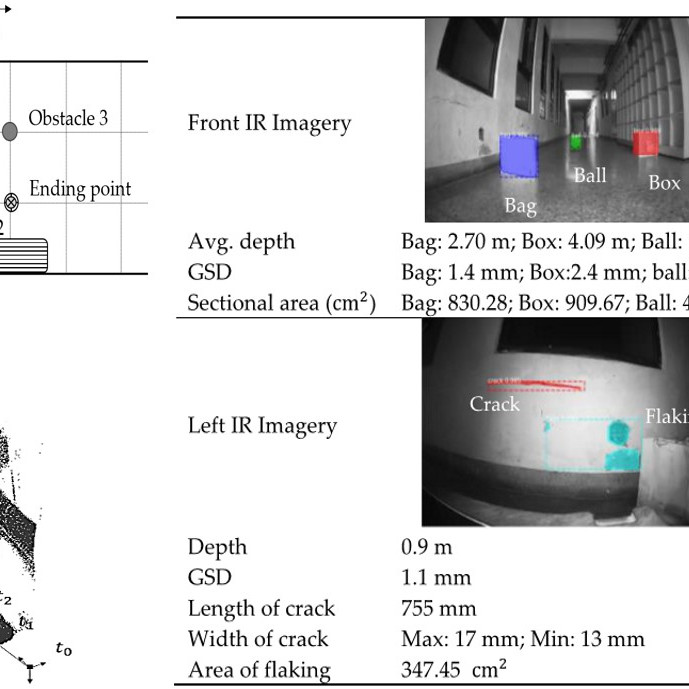Learning and SLAM based Decision Support Platform for Sewer Inspection