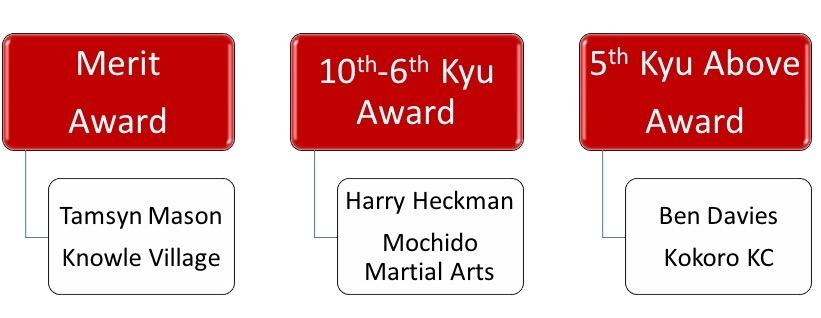 Area Awards