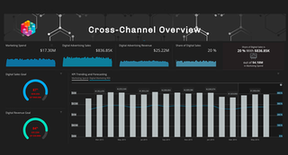 xcross-channel_overview.png.pagespeed.ic