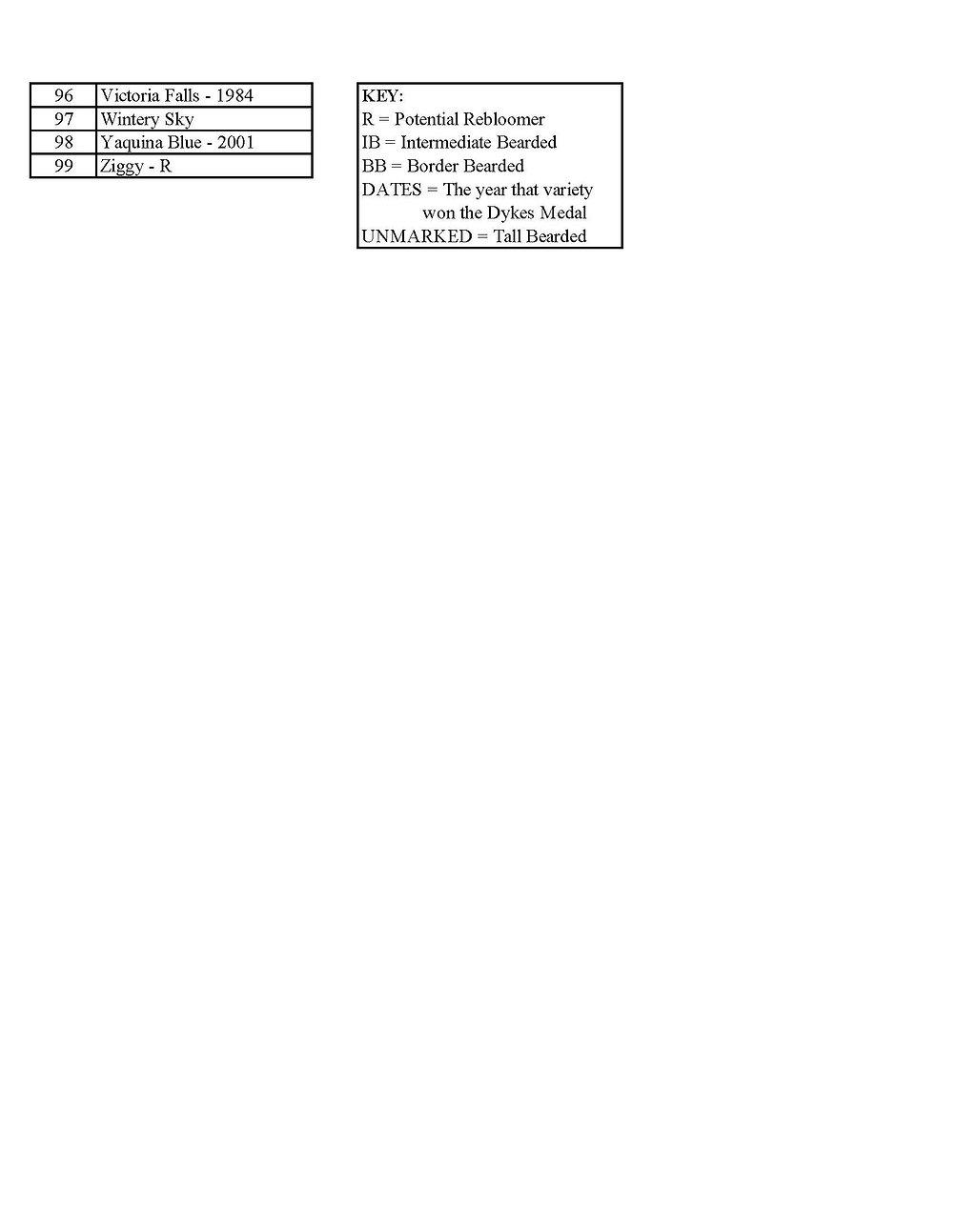 2020 Iris Sale List_Page_2.jpg