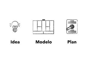 ¿Modelo de Negocios o Plan de Negocios? Cúal debes definir primero y por qué.
