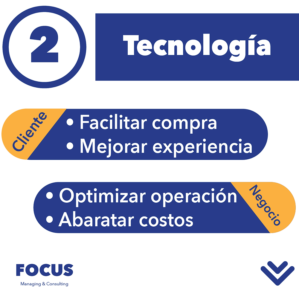Asegurate usar tecnología adecuada y optimizada para tu modelo de negocio
