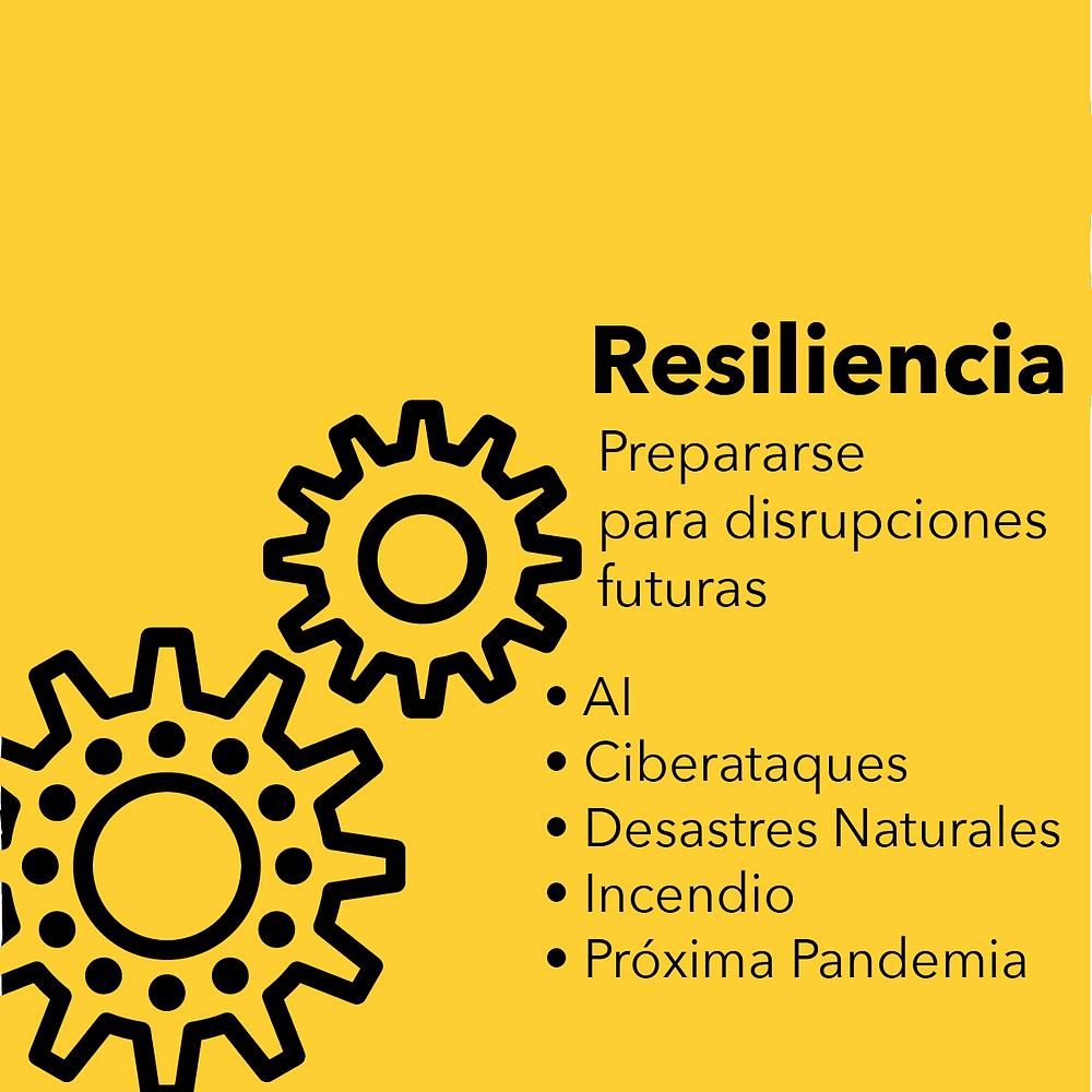 Construye resiliencia para superar las próximas disrupciones