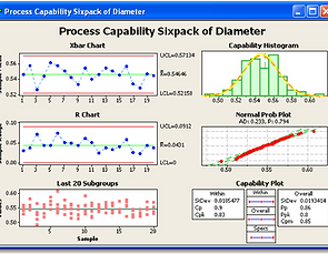 dimensional data analysis & DOE   Injection Moulding
