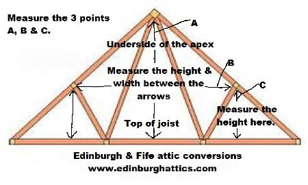 Edinburgh & Fife Attic Trusses.jpeg