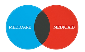 Medicare - Medicaid ready Evolution