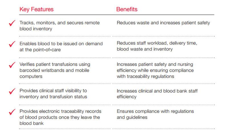 Heamonetics Key Features & Benefits