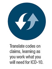 Translate codes 3M solution