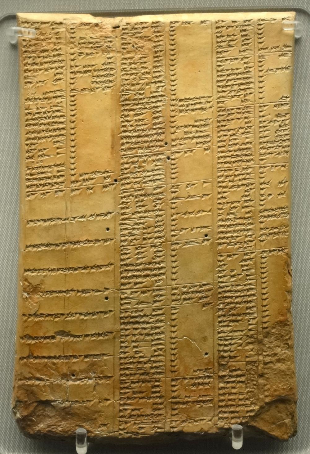 Library_of_Ashurbanipal_synonym_list_tablet.jpg