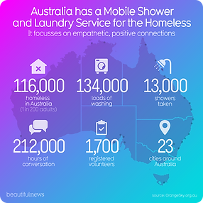 Australia has a mobile shower and laundry service for the homeless