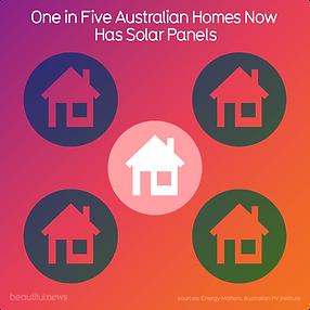 1 in 5 Australian Homes Has Solar Power