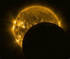 Eclipse charts