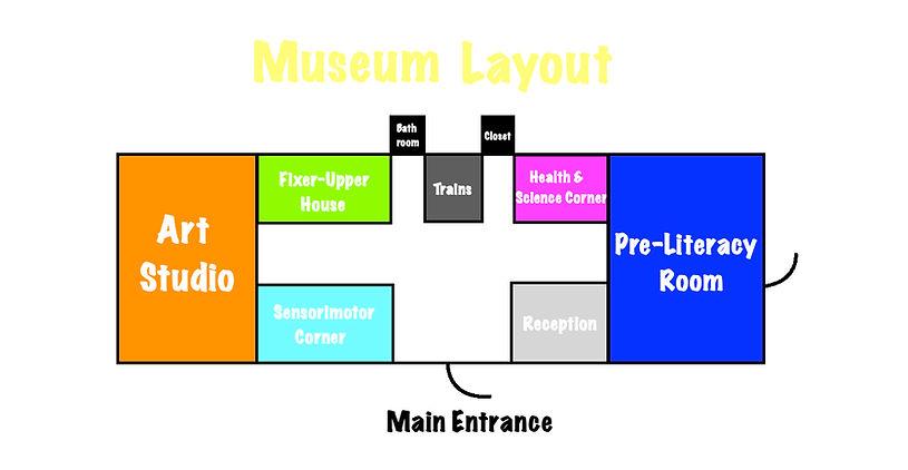 museum layout234.jpg