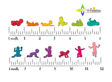 Impariamo ad osservare il nostro bambino: attività utili per il suo sviluppo psicomotorio