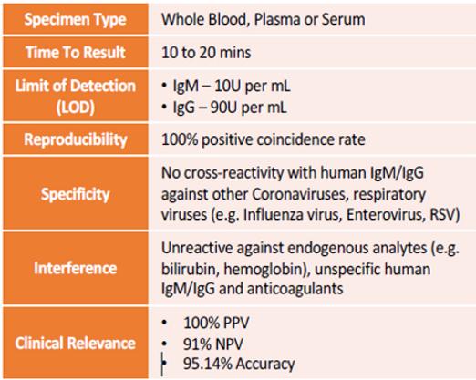 antibodystats.png