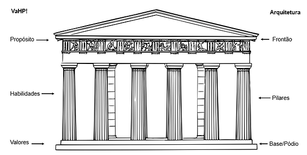 arquitetura.PNG