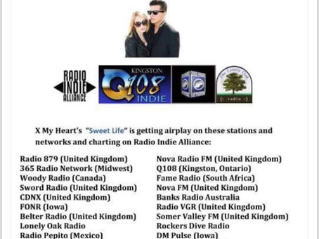 Thanks to Radio Candy!