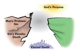 God's Bridge - Slide 7