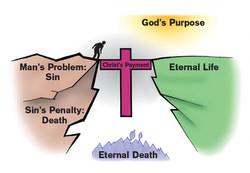 God's Bridge - Slide 11