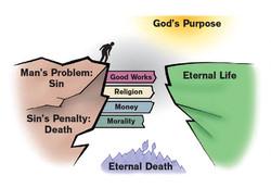 God's Bridge - Slide 9