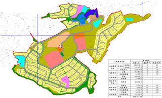 德安萬里建築整體規劃暨分期分區計畫