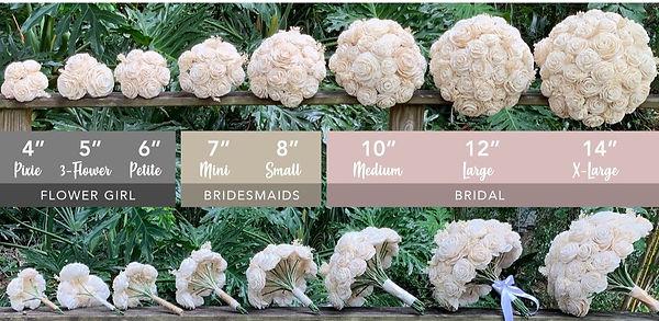 bouquet%20chart_edited.jpg