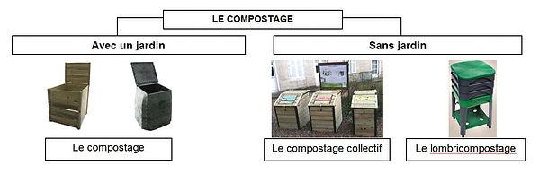 compostage.jpg