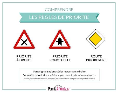 regles-priorite-memo-1.png