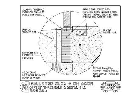 CAD Details for Slab Insulation