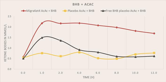 BHB%2BAcAc_edited.jpg