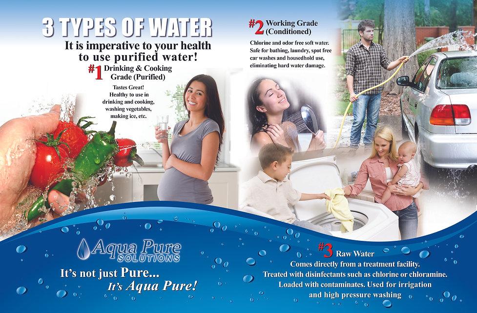 3 types water.jpg