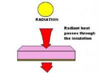 radiation-195x146.jpg