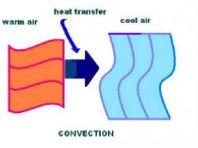 convections-195x146.jpg