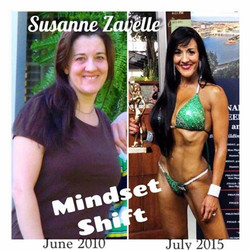 Weight Loss Service in Lexington KY