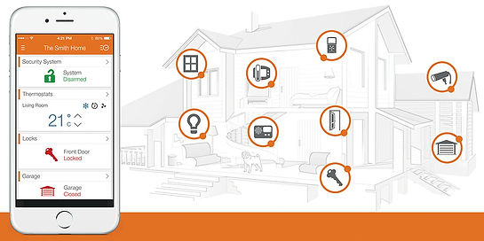 AUSTIN SMART HOME SECURITY SYSTEMS
