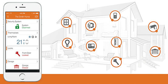 AUSTIN SMART HOME ALARM SYSTEMS