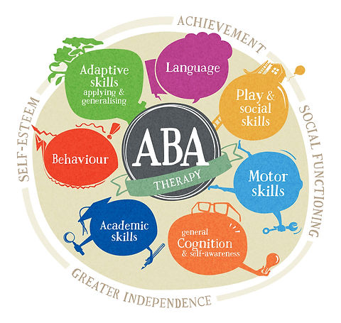 ABA-diagram-1200.jpg
