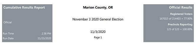 Marion Co. Elections Header.png