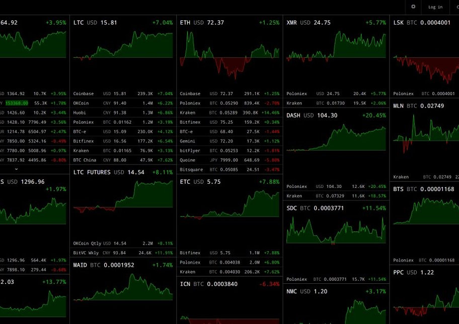 Cryptocurrency Analysis