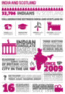 India and Scotland Branded.jpg