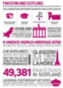 Pakistan and Scotland Branded.jpg