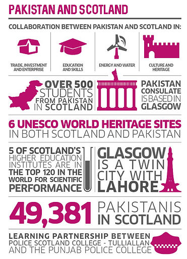 Pakistan and Scotland Branded.jpg