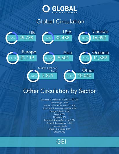 GLOBAL MAG (1).png