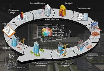 Design Process - GRAPHIC.jpg
