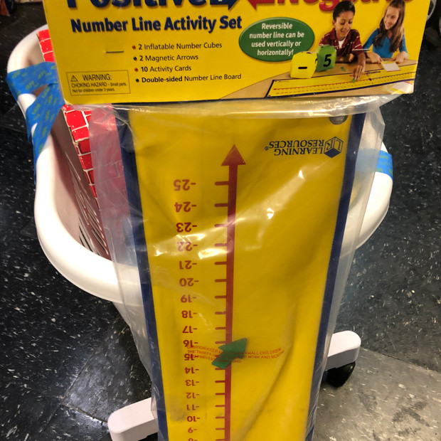 Number Line Activity Set