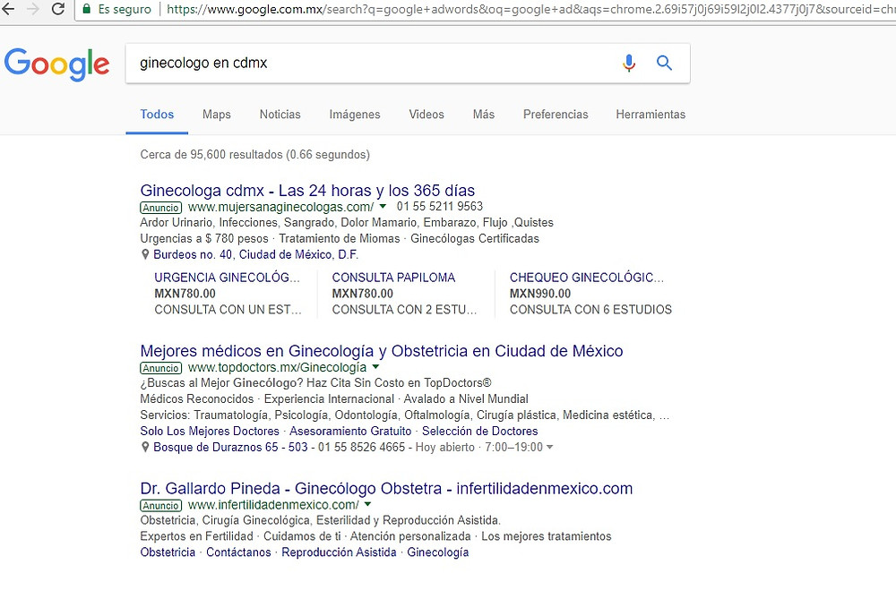 Médicos invirtiendo en google adwords